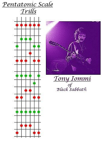 Guitar Lesson #11. Pentatonic Scale Trills diagram & image of Tony Iommi of Black Sabbath playing guitar.